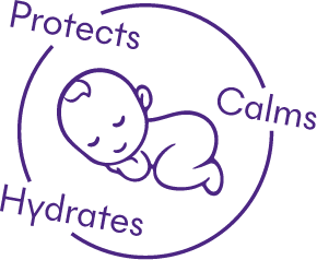 Ivatherm Protects Calms Hydrates